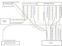2000 s10 blazer radio wiring diagram wiring diagram and schematics 2001 chevy s10 blazer radio wiring diagram
