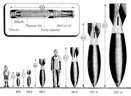 The Wheezer Society Bomb Size Chart