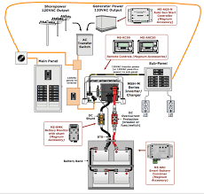 Inverter Output Wiring Diagram 1000W Inverter Circuit Diagram