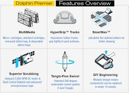 dolphin premier robotic pool cleaner dolphin premier robotic pool cleaner feature overview