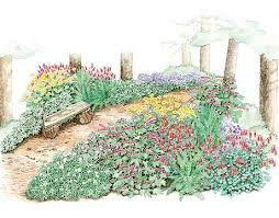 Small Picture 190 best Garden Plans images on Pinterest Gardens Garden ideas