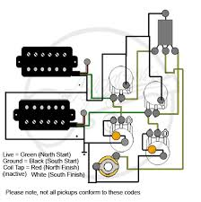 coil split wiring diagram wiring diagram hss wiring diagram coil split auto schematic
