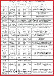 Garage Door Spring Color Code Chart Garage Doors Torsion Springs Oldvisionstudioaudiodesign Com