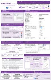Shiny - The R Markdown Cheat sheet   Data Science in 2019   Computer ...