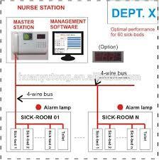 meeyi hospital nurse call system my ms4p 232 hospital management Wiring Diagram For Nurse Call System meeyi hospital nurse call system my ms4p 232 hospital management system nurse intercom system wiring diagram for nurse call systems