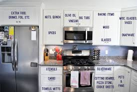 ... How To Organize Your Kitchen Cupboards And Drawers.