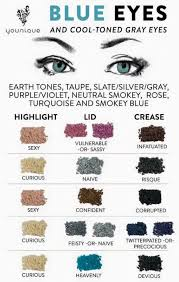 Different Shades Of Blue Eyes Chart Prom Makeup Blue Eyes Color Chart Makeupforblue Eyes