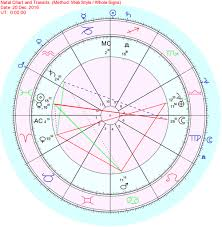 Birth Time Chart The Most Awkward Moment In Life Regarding Bts Birth Times