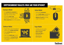 With a variety of options to choose from, the following is an overview of the best bitcoin wallets in new zealand for most crypto investors in 2021: Td Amertdae Bitcoin Offline Wallet Reddit Hetki
