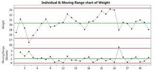 shewhart control charts celebrating statisticians walter shewhart jmp user community