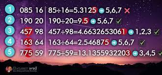 7 สูตรหวยยี่กีที่เซียนเค้าใช้กัน [ห้ามพลาด] - Databet Wiki
