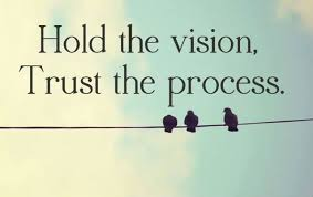 Quotes About Vision Stunning Quotes About Vision Cool Vision Quotes Brainyquote Motivational