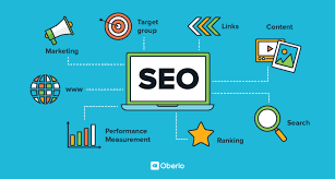 18 Best Seo Tools That Seo Experts Actually Use In 2019