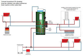domestic electrical wiring diagrams uk images of gas hot water heating system get image about wiring diagram