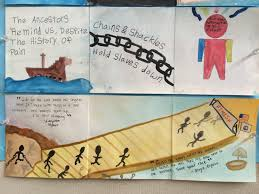 telling the story of slavery through triptychs th grade ela education in slavery by delilah m image above