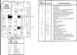 89 ford f150 fuse box complete wiring diagrams \u2022 2013 F350 Fuse Diagram at 2014 F350 Fuse Box Diagram Pictures Locations
