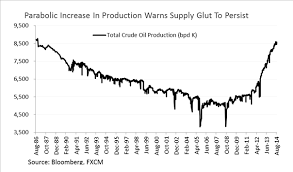 Crude Oil Turns To Inventories Silver At A Critical