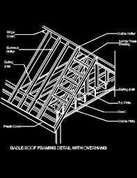 gable end framing details autocad