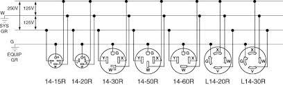 nema r wiring diagram nema image wiring diagram wiring diagram l14 30 plug wiring auto wiring diagram schematic on nema 14 30r wiring diagram