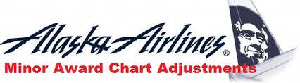 Alaska Airlines Mileage Plan Award Chart Change Effective