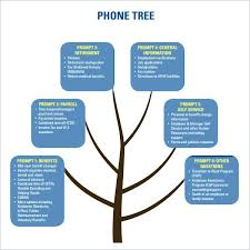 Phone Tree Template Magnificent 44 Sample Phone Tree Templates To Download Sample Templates Phone