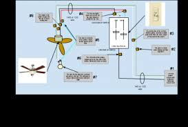wiring diagram for ceiling fan pull switch the wiring diagram 3 speed ceiling fan pull chain switch wiring diagram schematics wiring diagram