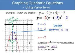 graphing quadratic equations using vertex form