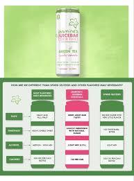 Cocktails Calories Chart