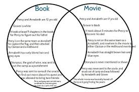 Book Vs Movie Venn Diagram Funny Percy Jackson Tumblr Percy Jackson Movie Book Venn
