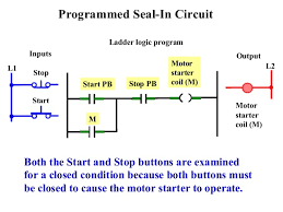 wiring diagrams and ladder logic 71 inputs output stop start