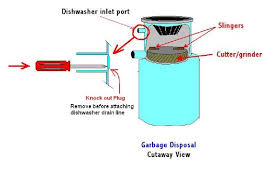 garbage disposal dishwasher plug. Simple Dishwasher If The Disposer Has Never Worked Properly Itu0027s Also Possible Knockout  Plug Left In Place When It Was Installed Inside Garbage Disposal Dishwasher Plug V