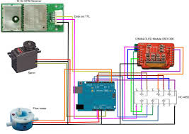 cerca farmacie net Meter Socket Wiring Diagram one line diagram electric meter analysis for arduino schematic for sd card, flow sensor,