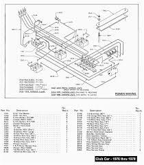 1982 club car 36v wiring diagram 1982 wiring diagrams instructions 2012 club car precedent wiring diagram at 2009 Club Car Wiring Diagram