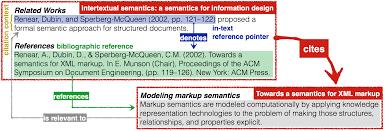 Describing Bibliographic References In Rdf