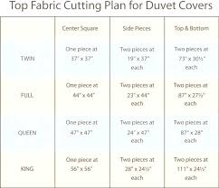 queen duvet cover dimensions king size comforters measurements duvet cover measurements size chart invigorate queen dimensions