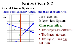 2 monday march 23 solve system of linear equations by graphing check consistency and dependency of system of equations by graphing