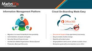 3 cloud on boarding made easy zero server footprint truly agentless cloud ready intuitive company office photo