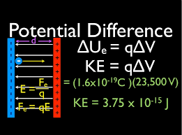 potential difference for parallel plates kinetic energy of an electron