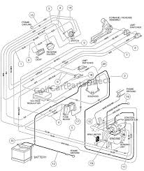 wiring diagram for gas club car golf cart the wiring diagram battery wiring diagram club car golf cart sndlou wiring diagram