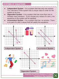 graphing solving systems of linear