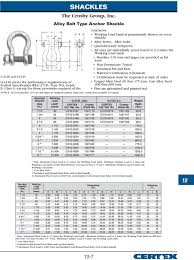Shackle Load Chart Shackles The Crosby Group Inc Pdf Free Download