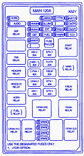 mazda protege5 2003 fuse box wire data \u2022 2004 mazda tribute fuse box diagram 1999 mazda protege fuse box diagram beautiful mazda protege5 2003 rh dcwestyouth com 2003 mazda protege5 fuse box diagram 2003 mazda protege5 fuse box