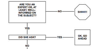 Mansplaining Chart Woman Makes Chart About Mansplaining Promptly Gets