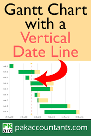 Create Vertical Line In Excel Chart Add A Vertical Line To Gantt Chart Or Stacked Bar Chart In