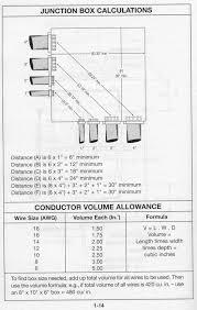 dewalt wiring diagrams professional pocket reference electrical wiring diagram software at Professional Wiring Diagrams
