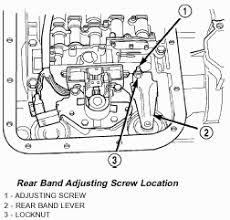 4l60e transmission wiring wiring schematic Wiring Diagram For A 4l60e Transmission 47rh transmission wiring diagram wiring diagram for a 4l60e transmission