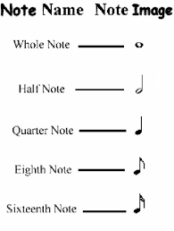 A Lesson In Basic Music Theory Anu Kind Of View