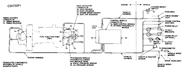 cat 3406 wiring diagram rj45 termination diagram \u2022 free wiring c15 acert wiring diagram at C15 Caterpillar Engine Wiring Harness