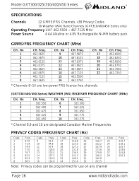 Gmrs Frs Frequency Chart Mhz Privacy Codes Frequency