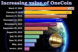 Onecoin Price History July 10 November January